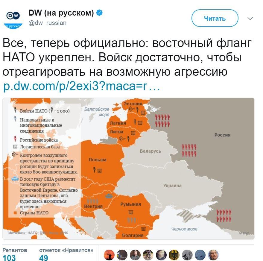 Серая зона Украина